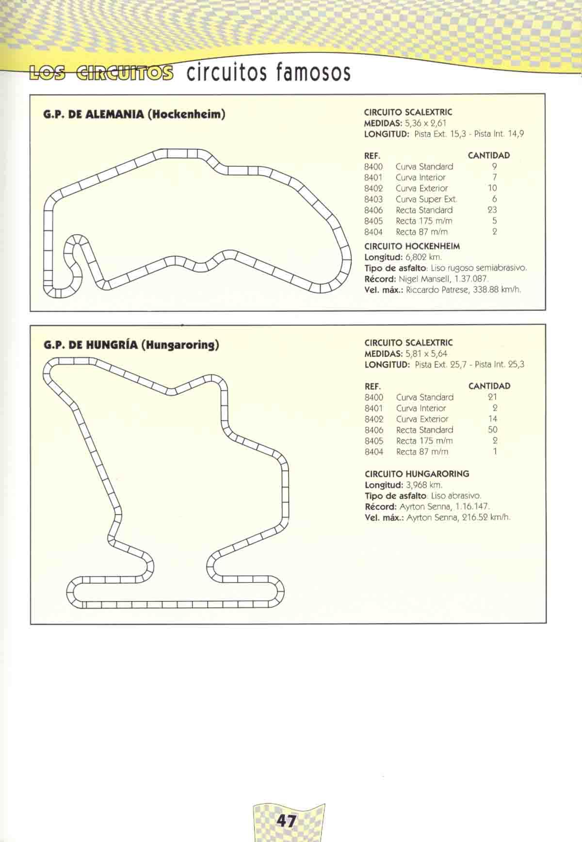 Circuito And : Circuito suzuka slot networker available slots range